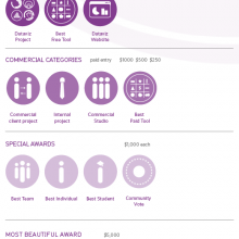 Announcing the Information is Beautiful Awards 2015