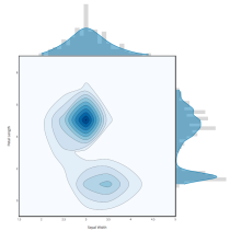 Plotly.js, a JavaScript graphing library, open-sourced