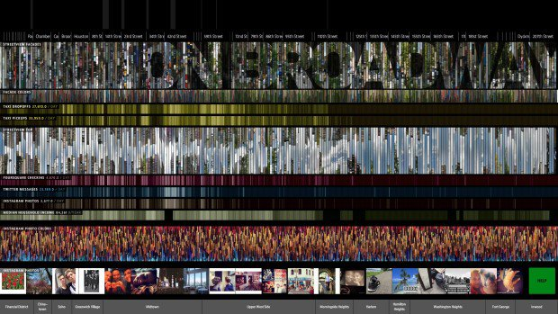 On Broadway shows city life through data cross-sections