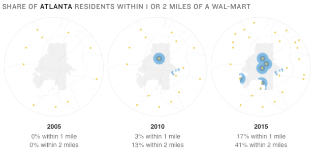 Growth of urban Wal-Mart